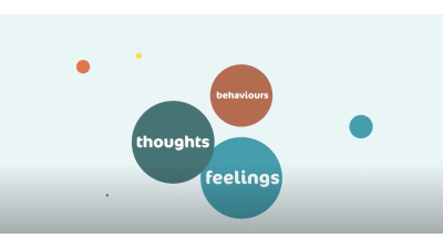 Reframe Unhelpful Thoughts Thumbnail