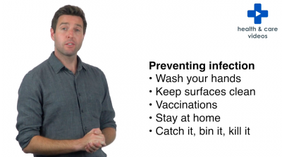 How do infections spread? Thumbnail