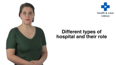 Different types of hospital and their role Thumbnail