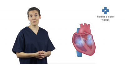 What is Atrial Fibrillation? Thumbnail