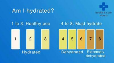 Keeping hydrated Thumbnail