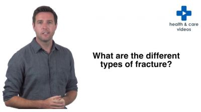 What are the different types of fracture? Thumbnail