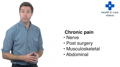 Which conditions are treated by the pain management service? Thumbnail
