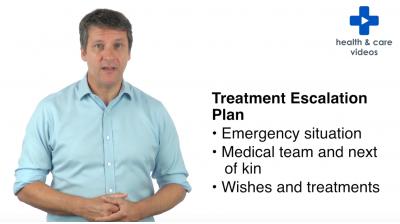 Treatment escalation plans and resuscitation Thumbnail