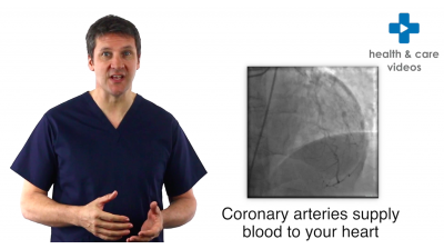 What happens after a coronary angiogram? Thumbnail