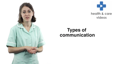 Types of communication Thumbnail