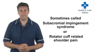 What is Subacromial Shoulder Pain? Thumbnail