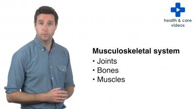 What is Orthopaedics? Thumbnail