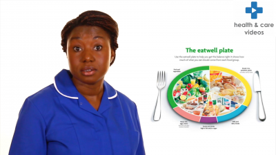 Preventing pressure ulcers - The power of food and drink Thumbnail
